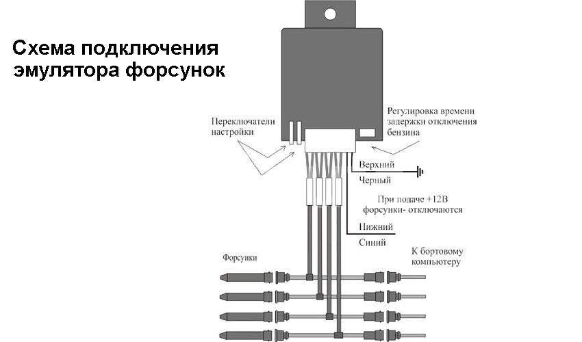 Схема эмулятора форсунок